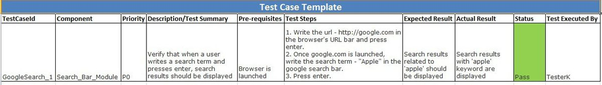 Test cases Template xls