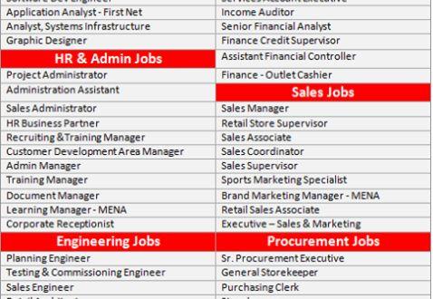 s. salary expectations for internal auditor jobs. saudi jobs. 3 ...