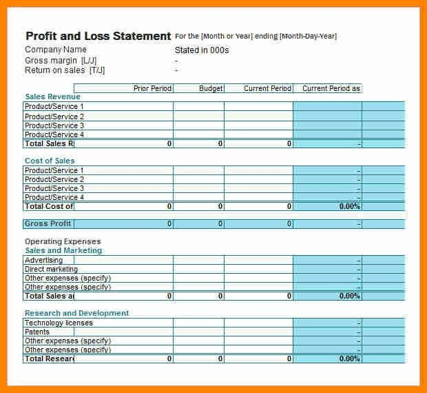 10+ profit and loss form for self employed | job resumed