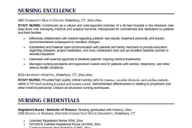 resume format for nursing staff. exclusive inspiration nurses ...