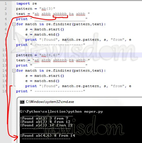 Python Regular Expression, Python Regular, Expression, python ...