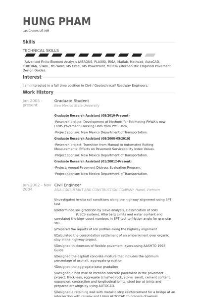 Graduate Student Resume samples - VisualCV resume samples database