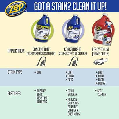 ZEP 128 oz. High-Traffic Carpet Cleaner-ZUHTC128 - The Home Depot