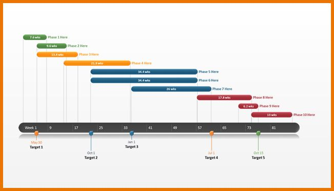 Timeline Powerpoint Template.Project Management Template.png ...