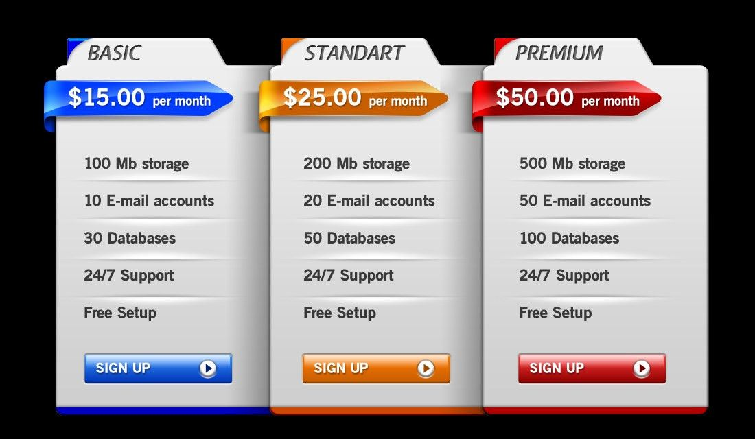 35+ Best Pricing Table PSD Templates Free Download