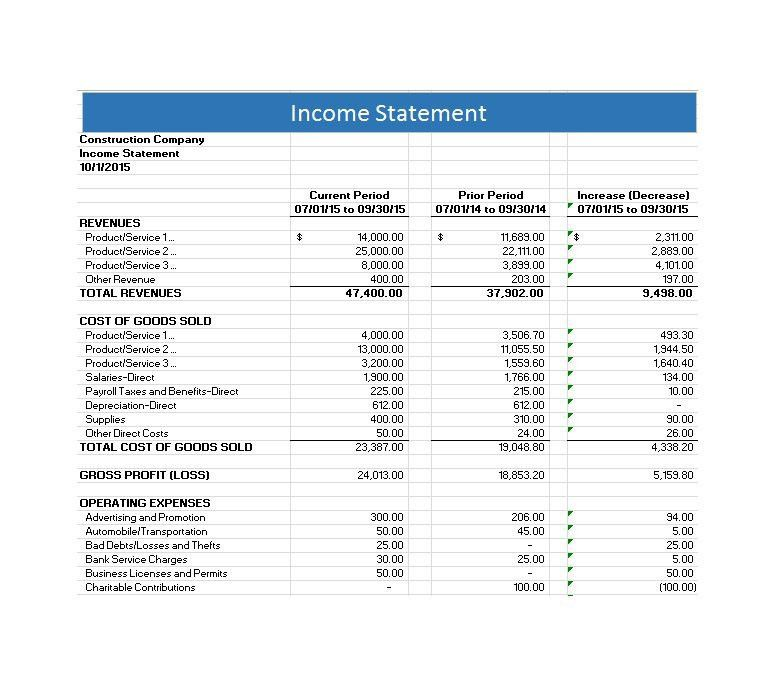 27 Income Statement Examples & Templates (Single/Multi step, Pro ...