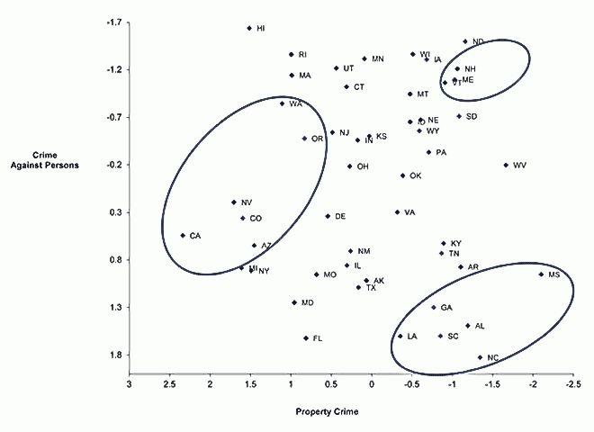 Conrad Carlberg Consulting Principal Components Analysis