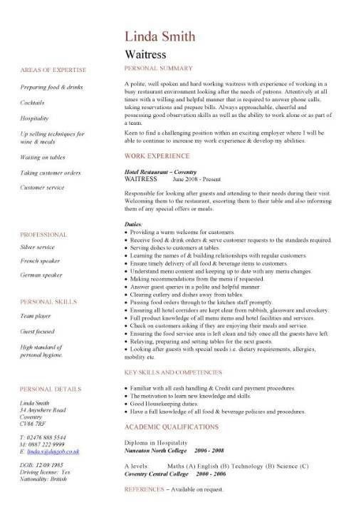 Download Waitress Sample Resume | haadyaooverbayresort.com
