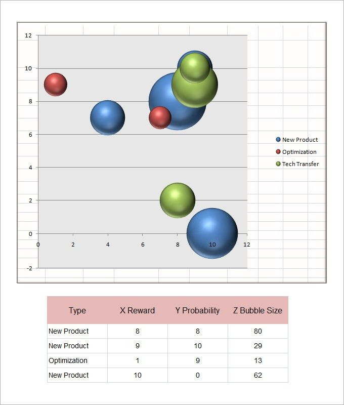 Bubble Chart Template - 6 Free Excel, PDF Documents Download ...