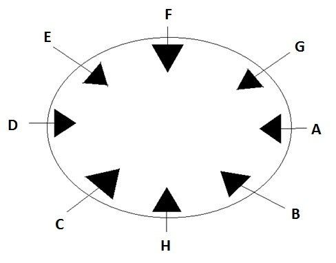 Reasoning Seating Arrangement Solved Examples