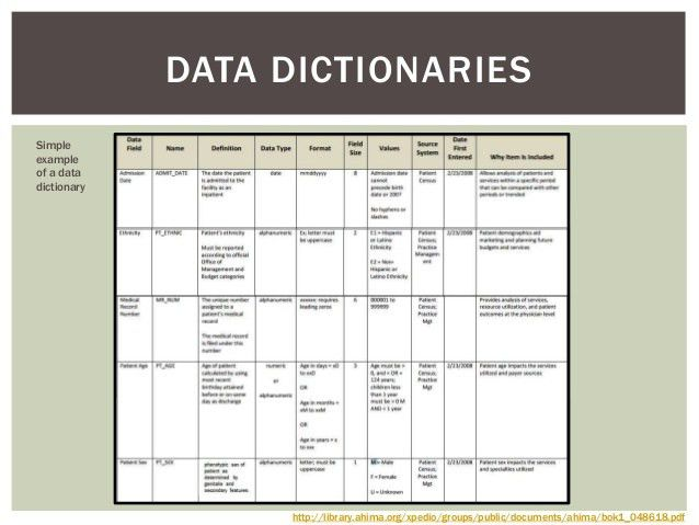 Metadata lecture(9 17-14)