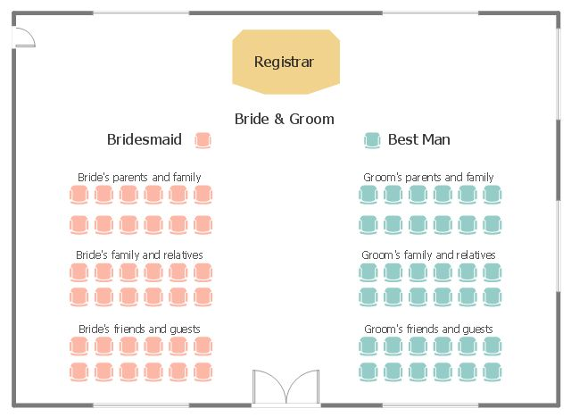 Wedding ceremony seating plan | Classroom Seating Chart Template ...