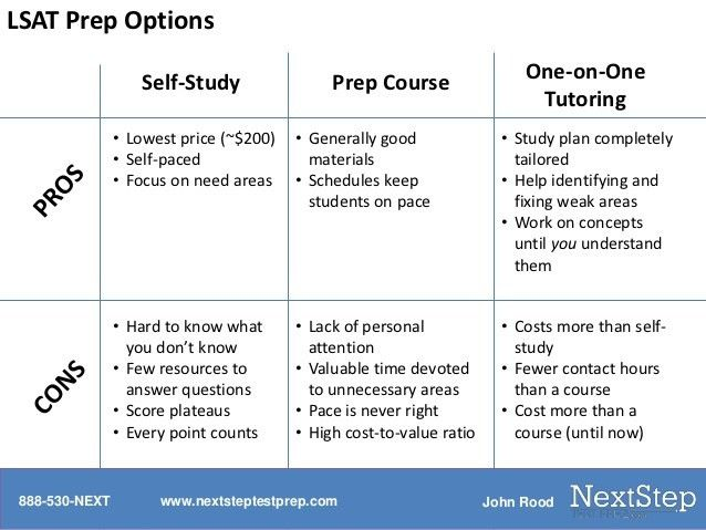 LSAT Strategies -- Next Step Test Preparation
