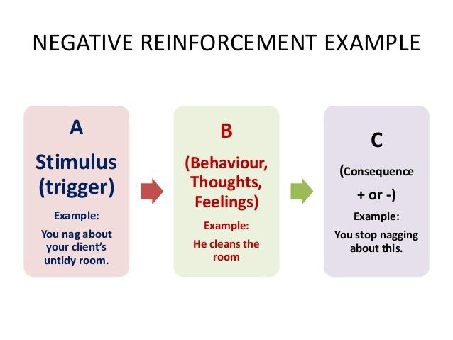 Behaviour Management Plan as a learning tool_simplifiedb