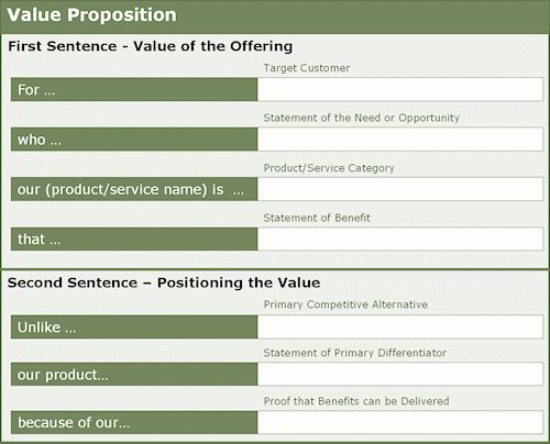 How To Craft Your Value Proposition   GOLDSBROUGH