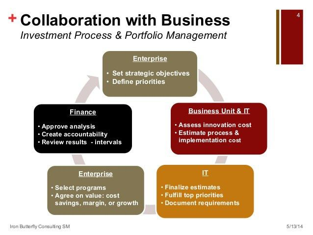 IT Investment Process and Value Assessment