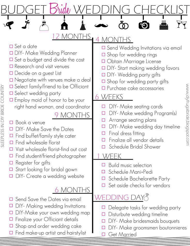 Best 25+ Wedding budget list ideas on Pinterest | Wedding planning ...