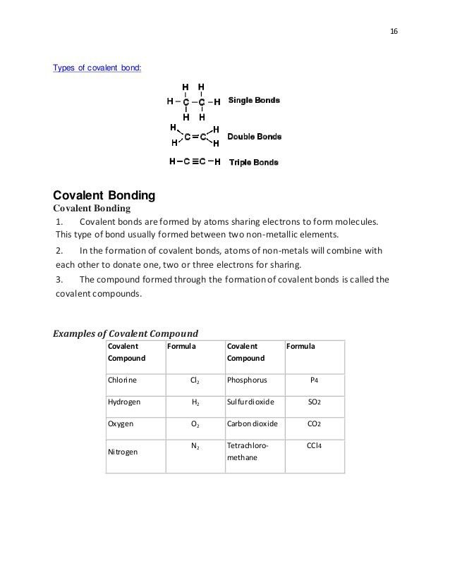 Chemistry form 4 ionic bond