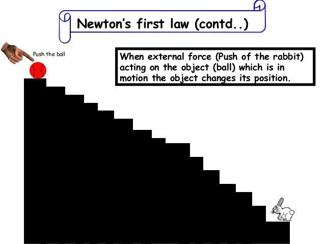 newtons laws of motion -physics