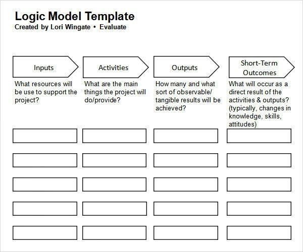 Logic Model Template | peerpex