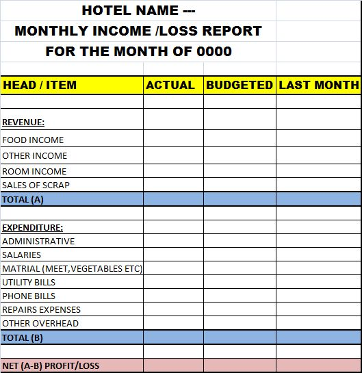 Hotel Monthly Income Loss Report Template – Free Report Templates