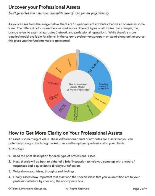 Personal Development Plan Template - Professional Value PDF