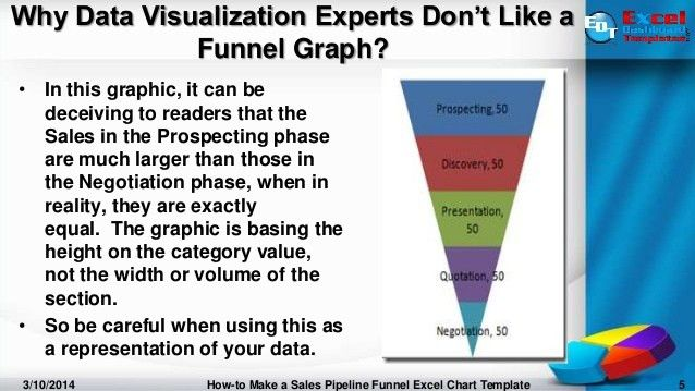 How to make a sales pipeline sales funnel excel chart