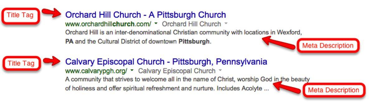 The Ultimate Church SEO Guide: Website Optimization Church ...