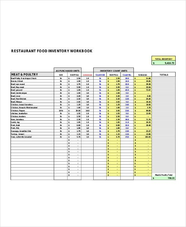 Restaurant Inventory List Templates - 5+ Free Word, PDF Format ...