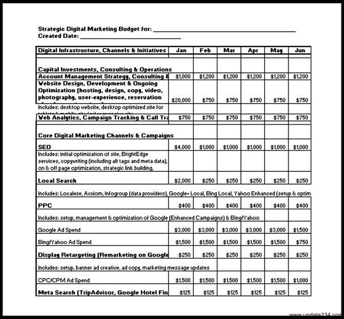 Sample Strategic Digital Marketing Budget Template - Template ...