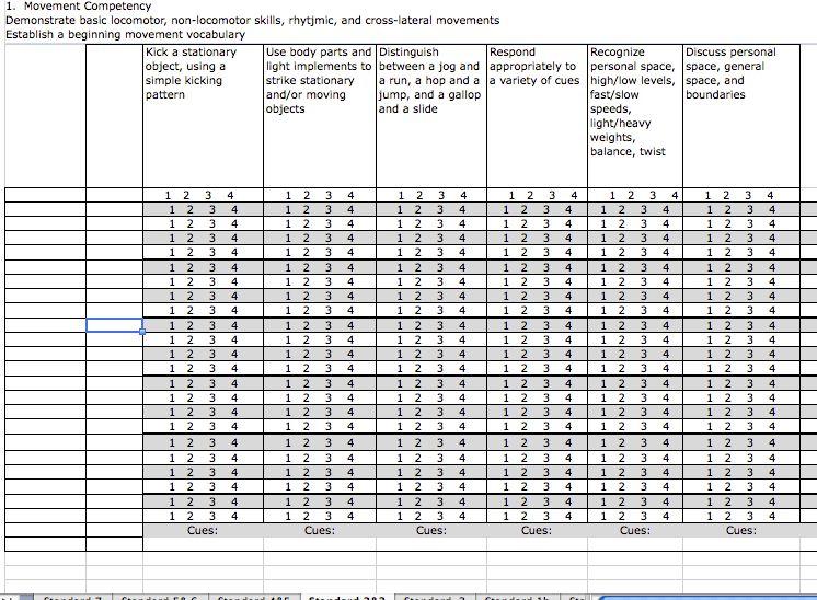 Standard Based Grading: Standards, Outcomes, Assessment, Gradebook ...