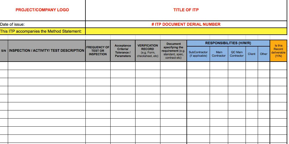 Download the ITP Template for Construction - Quality In Construction