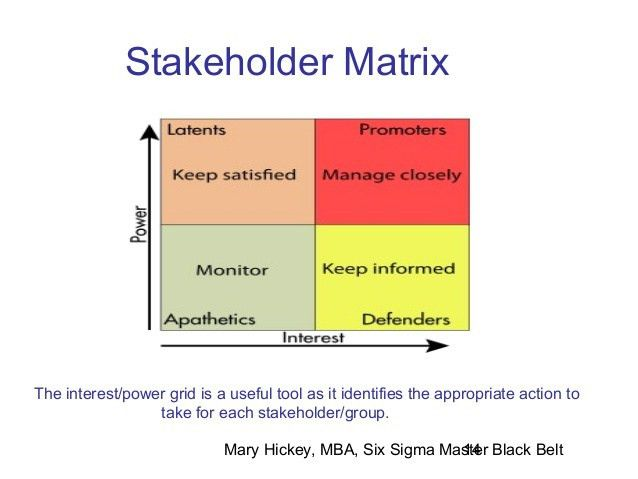Mary hickey stakeholder analysis