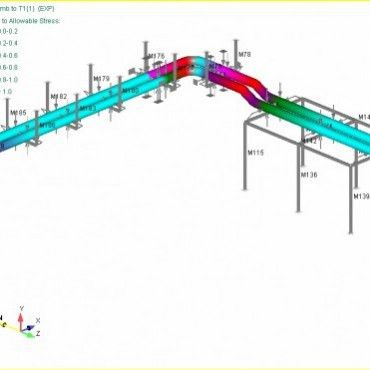 Independent Pipe Stress Analysis by JPW Consulting Group