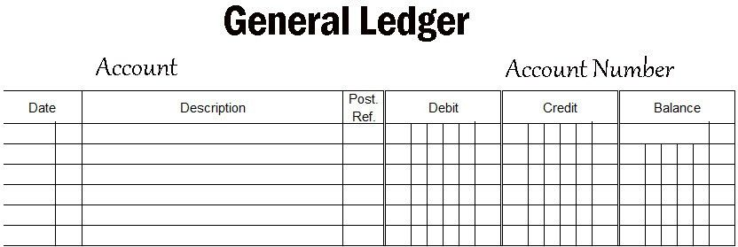 How to Make General Accounting Ledger Sheets Excel