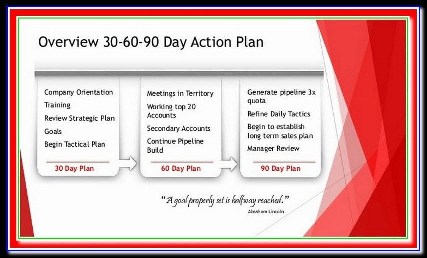 30 60 90 Day Sales Action Plan Template 2 638Template Blog Design ...