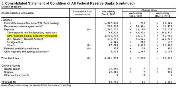 FRB: FEDS Notes: Where do I see the Monetary Policy Normalization ...