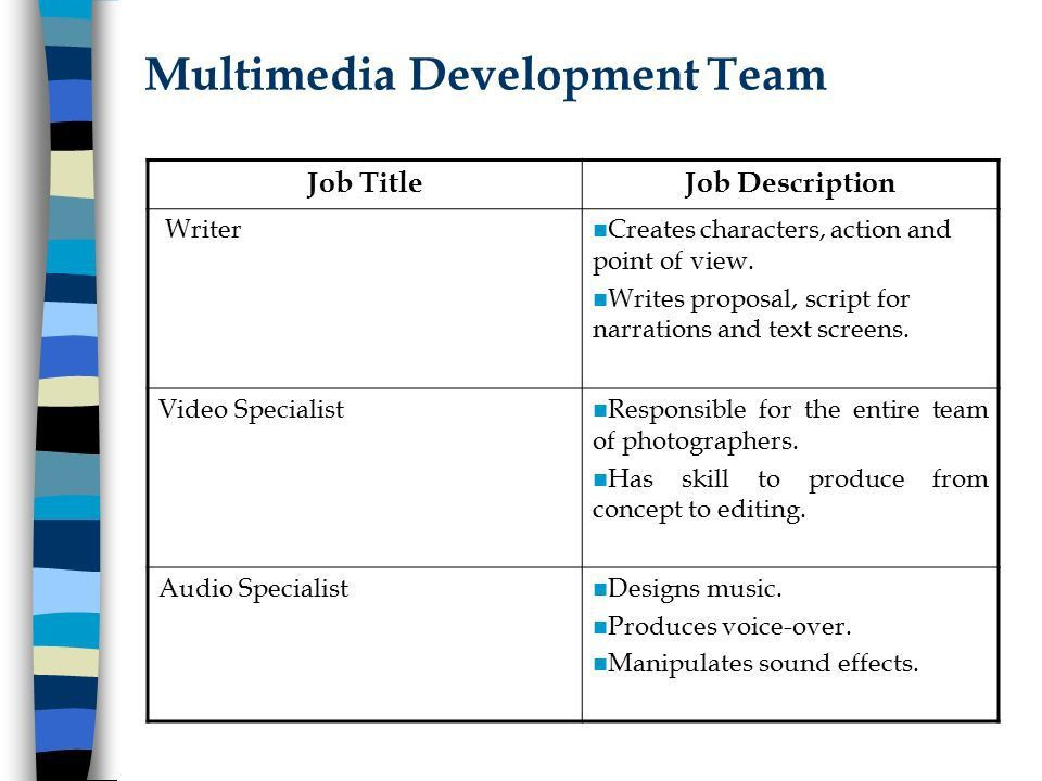 CHAPTER 01: INTRODUCTION TO MULTIMEDIA - ppt video online download