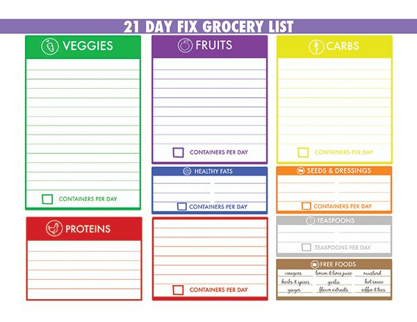 3 Steps for Successful 21 Day Fix Meal Planning | The Beachbody Blog