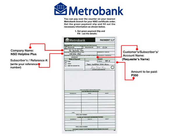 NSO Certificate Delivery: Pay via Metrobank | NSOHelpline
