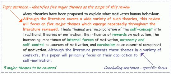 7+ example of literature review | resigning letter
