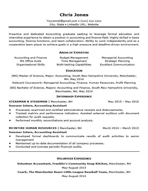 Resume Templates Google. Entry Level Resume Template Free Entry ...