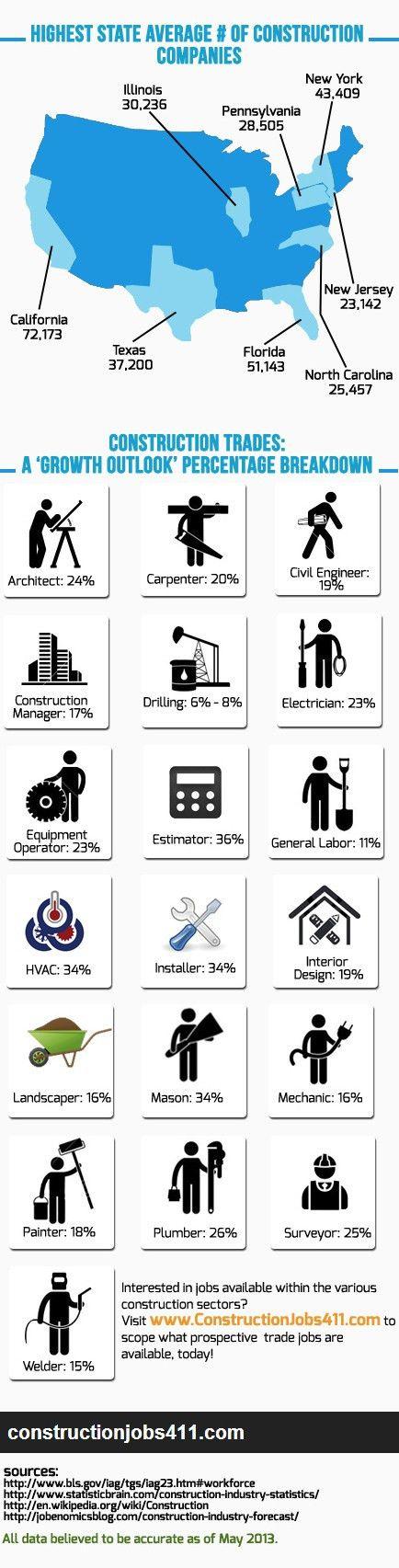 Construction Worker Jobs - Trade Job Openings ...