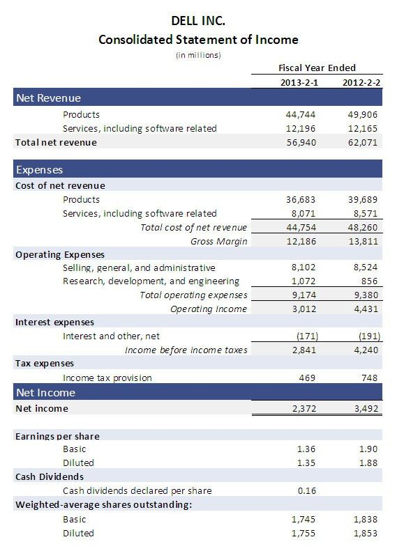 Multi Step Income Statement Excel Template