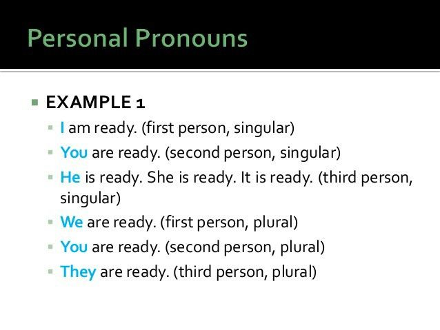 Chapter 3 using pronouns in sentences