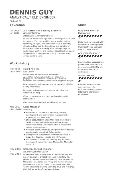 Field Engineer Resume samples - VisualCV resume samples database