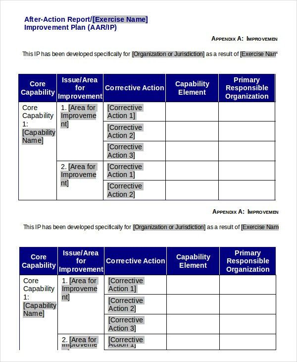 After Action Report Template - 9+ Free Word, PDF Documents ...