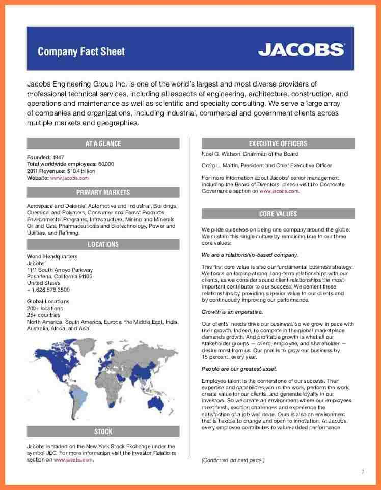 Fact Sheet Template. A Sample Investment Fact Sheet From Windward ...