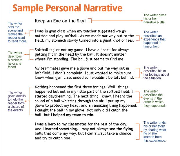 Personal Training Expert: Personal Narrative Examples and Tips ...