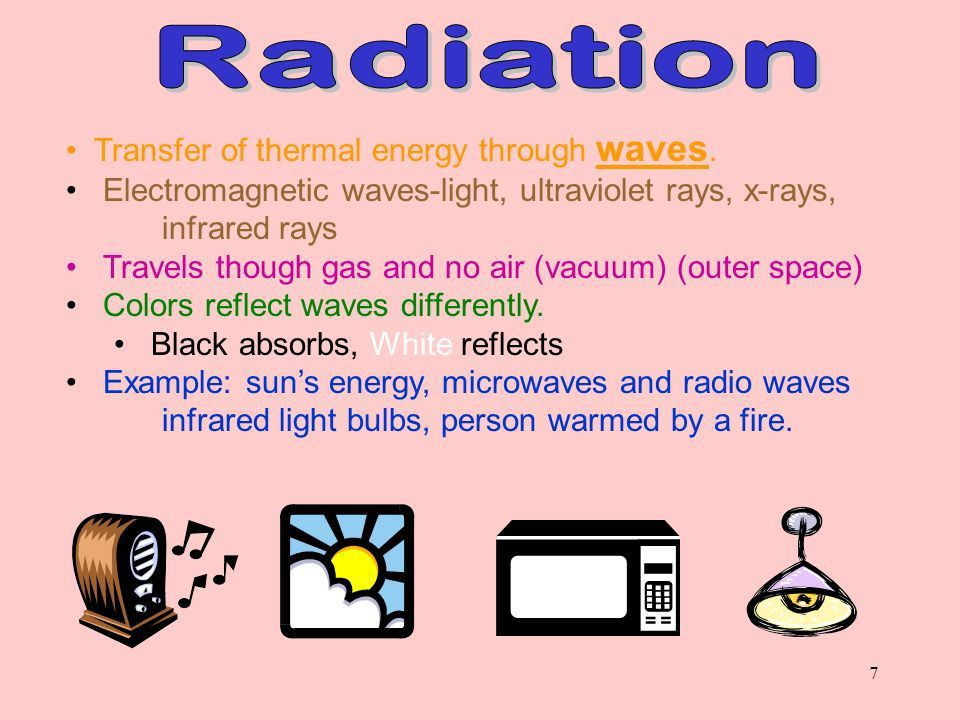 Thermal Energy Conversions Conduction - Convection - Radiation ...